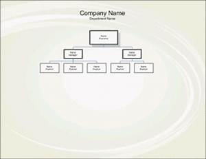organogram template free word templates With company organogram template word