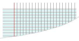 Ce générateur permet de créer une feuille à petits carreaux sous forme de fichier pdf. Imprimer du papier quadrillé gros carreaux 8 mm pour réaliser une feuille de cours