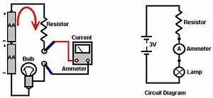 practical guide to free energy devices chapter 12 With circuit shows a cell a lamp and an ammeter the ammeter is connected