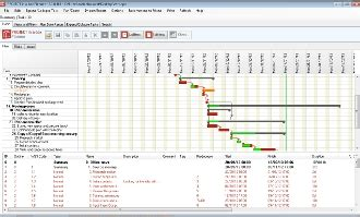 project planning software plans risks issues