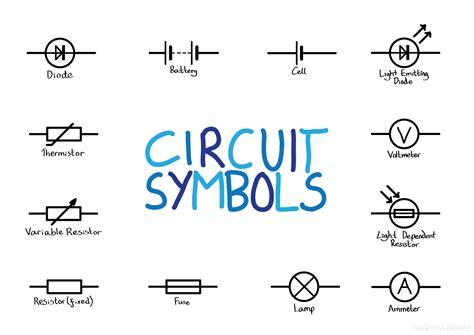 Circuit Diagram All Symbols