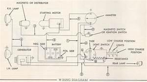 John Deere 180 Wiring Diagram