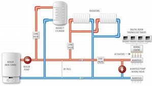 Hd wallpapers wiring diagram for polypipe underfloor heating hd wallpapers wiring diagram for polypipe underfloor heating asfbconference2016 Gallery