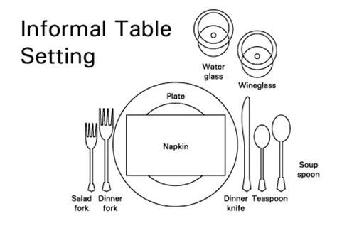 the fine dining guide basic restaurant etiquette one table manners during the meal part 1 buckeye onpace