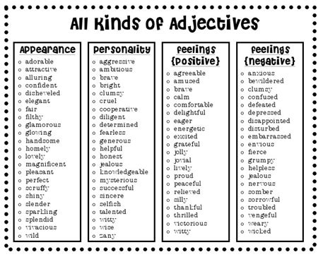 Positive Adjectives For Resume by Adjectives 3rd Grade Ideas