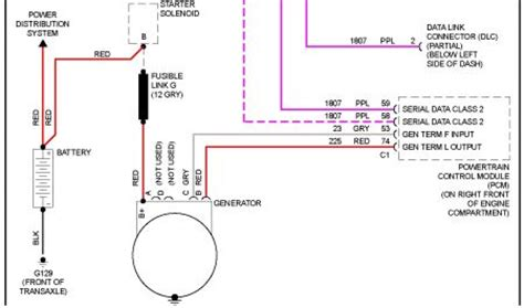 2001 Chevy Cavalier Starter Wiring Diagram by 2000 Chevy Cavalier Engine Will Not Turn Lost Power