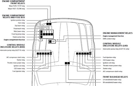 The Sensor Relay Like All Other Relays Jaguar