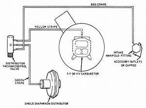 Ford Distributor Vacuum Line