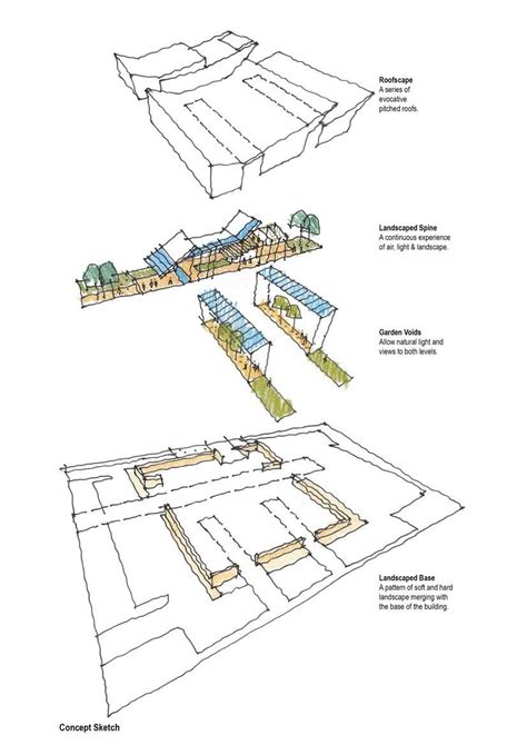 Diagram Of Community Center by Gallery Of Ballarat Community Health Primary Care Centre