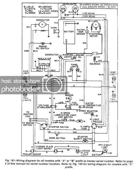 Fordson Major Wiring Diagram by The Fordson Tractor Pages Forum View Topic 1000 Series