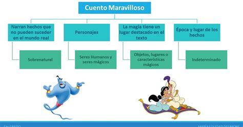 Cultura y TIC: PRIMARIA LENGUA 5TO GRADO 06 CUENTO