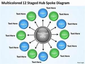 Strategic Plan 12 Staged Hub Spoke Diagram Powerpoint