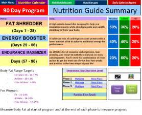 Open To Buy Excel Spreadsheet Power 90 Excel Workout Tools