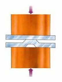 Výstupkové svařování