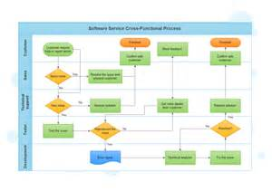 P Diagram Template Excel Onboarding Process Flow Chart Galleryhip Com The Hippest Galleries