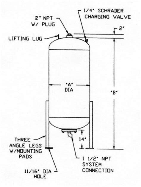 Diaphragm Pressure Tank with Bottom Connection Type for
