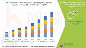 Recombinant Human Growth Hormone  Rhgh  Market  U2013 Global Industry Trends And Forecast To 2027