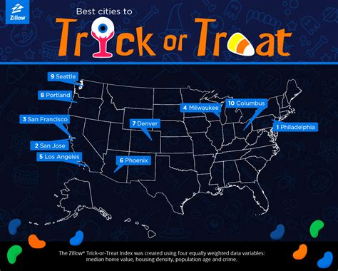20 Best Cities For Trickortreating In 2016