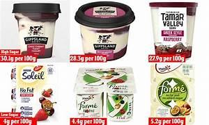 Yoghurt is NOT a healthy snack, experts warn | Daily Mail ...