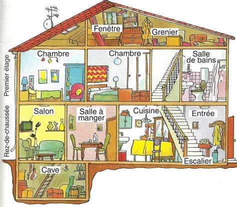 la maison de les pieces de la maison bonjour mes amis