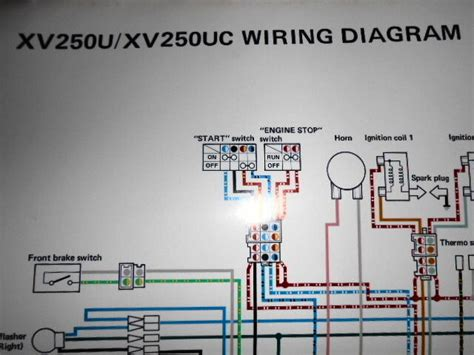 yamaha oem factory color wiring diagram schematic 1988 xv250u xv250 u uc ebay