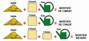 Dosage Enduit Ciment : ma onnerie mat riaux produits et proportions ~ Premium-room.com Idées de Décoration