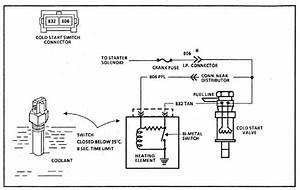 86 Toyota Mr2 Wiring Diagram