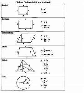 Flächeninhalt Quadrat Seitenlänge Berechnen : wie berechnet man fl cheninhalt von siehe unten beruf mathematik wissen ~ Themetempest.com Abrechnung