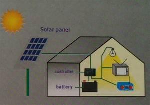 Whole House 2kw Solar Generator  2 000