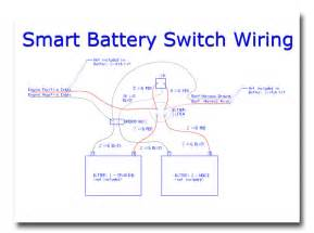 similiar dual battery hook up diagram keywords rv battery hook up diagram together dual battery isolator wiring