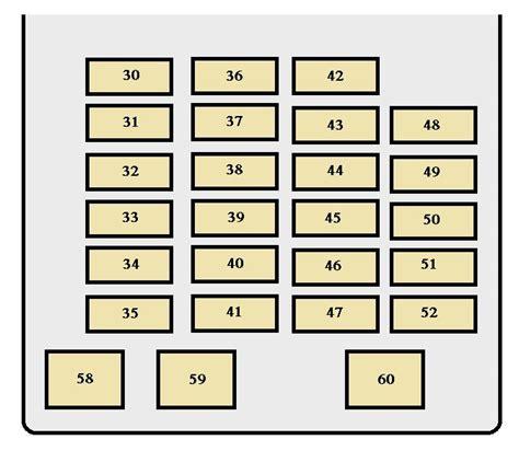 Toyota Sequoia Fuse Box Diagram Auto Genius