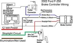 2006 F250 Light Wiring Diagram Color Code by Wire Diagram For Installing A Voyager Brake Controller On
