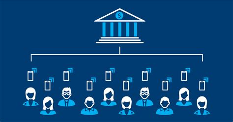 future  consumer banking  peer network
