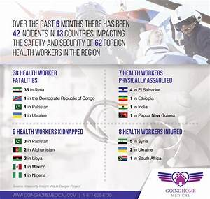 6 Months, 13 Countries, 42 Incidents, 62 Health Workers ...