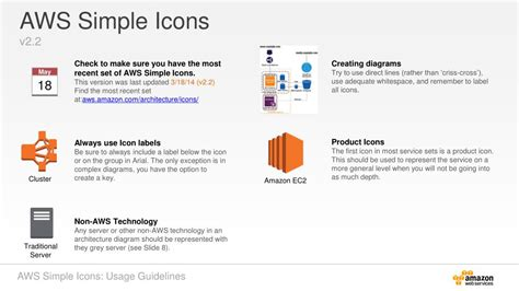 Aws Simple Icons V2.2 Powerpoint Presentation