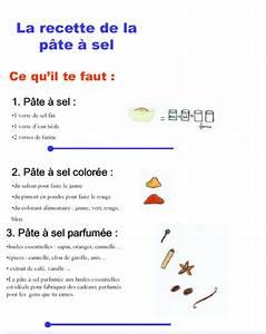 imprime la recette de la pate a sel With dessin de maison facile 4 pate 224 modeler maison facile