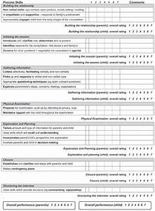Assessment Of Doctors U0026 39  Consultation Skills In The