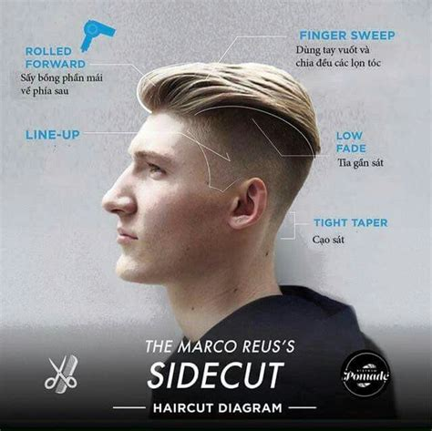 HD wallpapers marco reus hairstyle side view