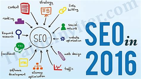 Seo Guide 2016 by 9 Seo Tips For 2016 To Achieve Attentions