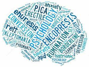 A4 Poster – Psychology Anxiety Depression Sex Word Art ...