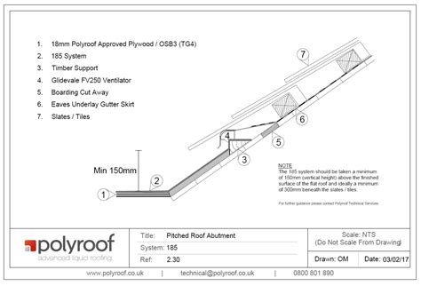 gutter outlet grp roofing system fibreglass roof polyroof products