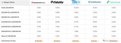discount stock brokers   stockbrokerscom