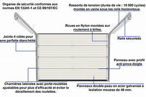 Dimension Porte De Garage Sectionnelle : locations de vehicule voitures porte garage dimension ~ Edinachiropracticcenter.com Idées de Décoration