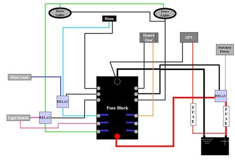 Additional Powerlet Installation Bmw Rgs Forum