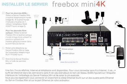Freebox 4k Notice Server Branchement Installation Inventaire