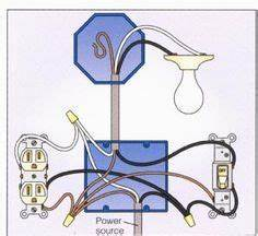 Home Electrical Switch Wiring Diagrams : light with outlet 2 way switch wiring diagram home ~ A.2002-acura-tl-radio.info Haus und Dekorationen