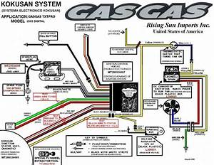 Medical Gas Wiring Diagram