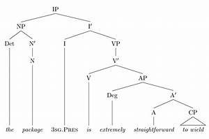 Diagrams - How Can I Draw Simple Trees In Latex