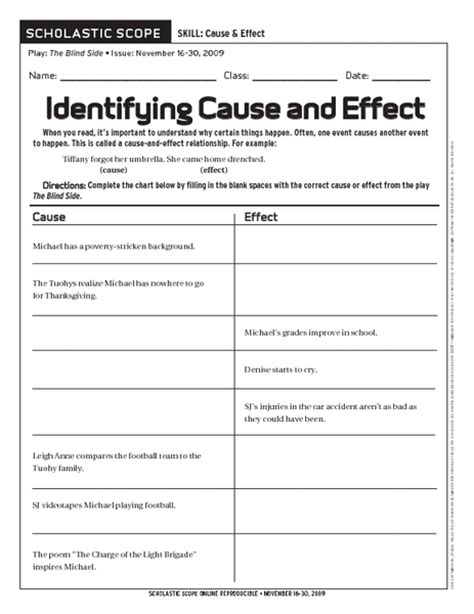 4th Grade » Functional Text Worksheets 4th Grade  Printable Worksheets Guide For Children And