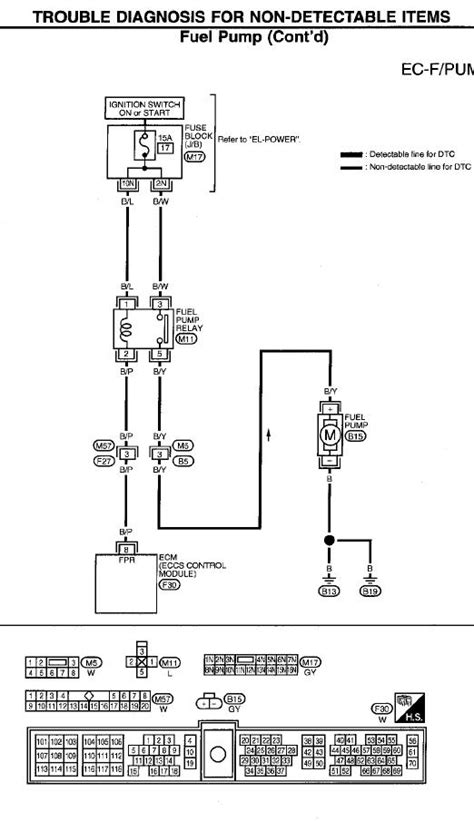 99 Altima Wiring Diagram by I A Nissan Altima 1999 An I Changed Fuel And